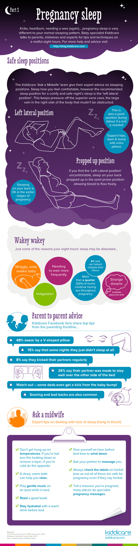 v4.Kiddiecare--Pt1-PregnancySleep
